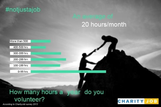 Horas voluntariado